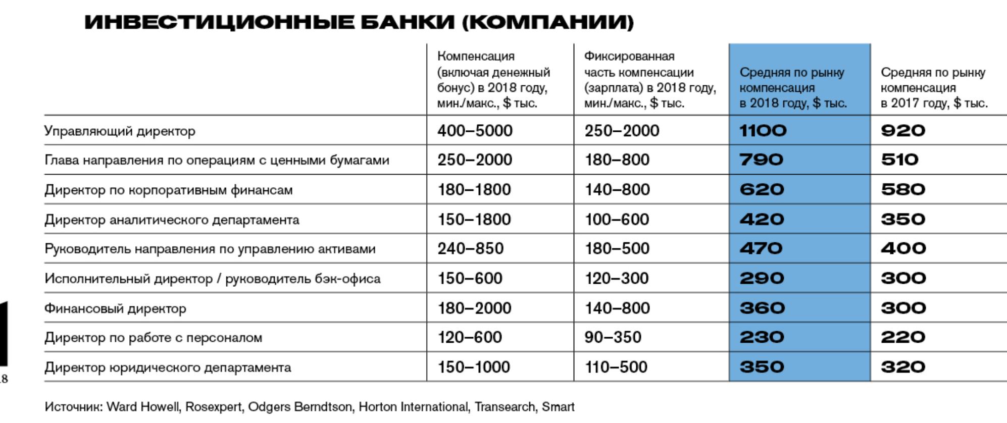 Купить больничный лист за 500 рублей Москва Тропарёво-Никулино